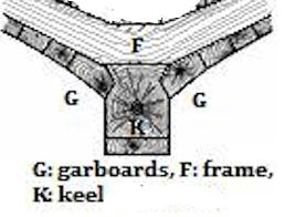 garboard